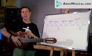 Como Descobrir Todas as Notas Musicais do Braço do Violão
